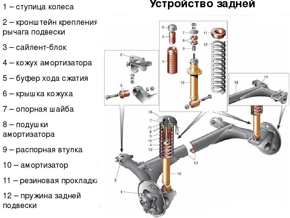 ремонт ходовой ВАЗ 2109