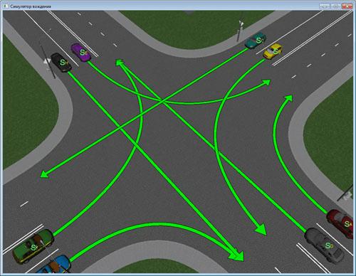 Как проехать перекресток